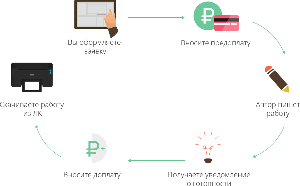 mainPage_v10_section-stock__infographics_order